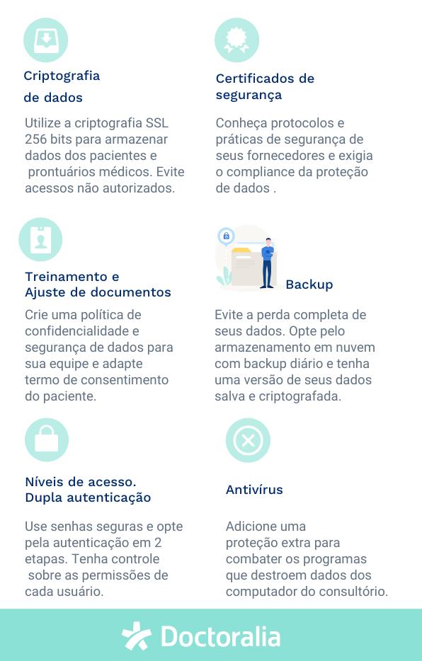 Boas práticas Segurança de Dados - LGPD Brasil