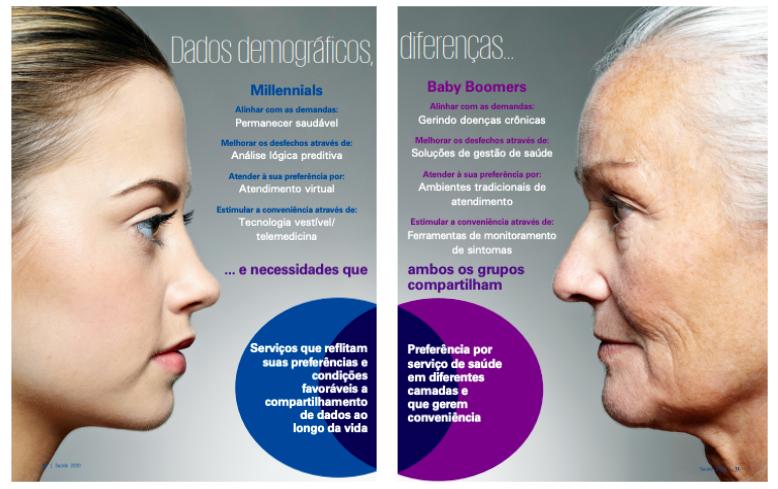 Paciente como consumidor - KPMG
