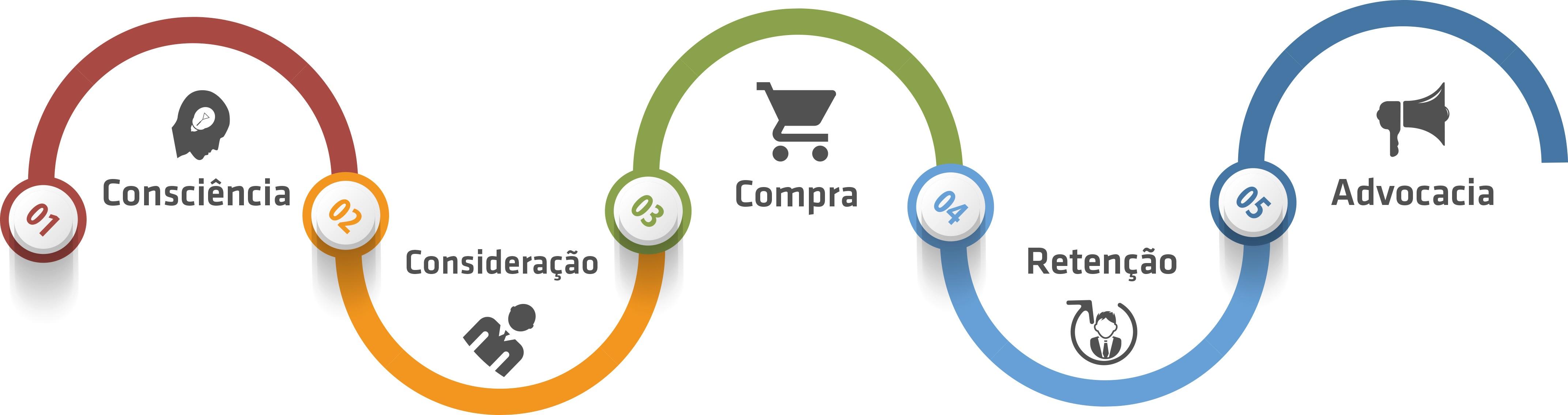br ciclo-de-compra