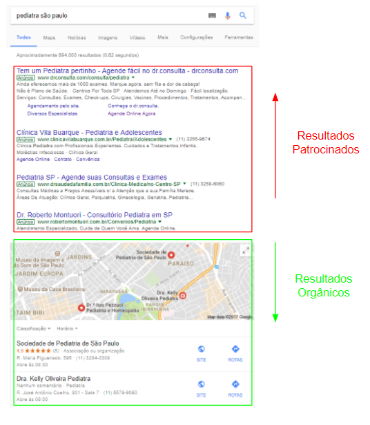 Resultados-Patrocinado-Organico.png